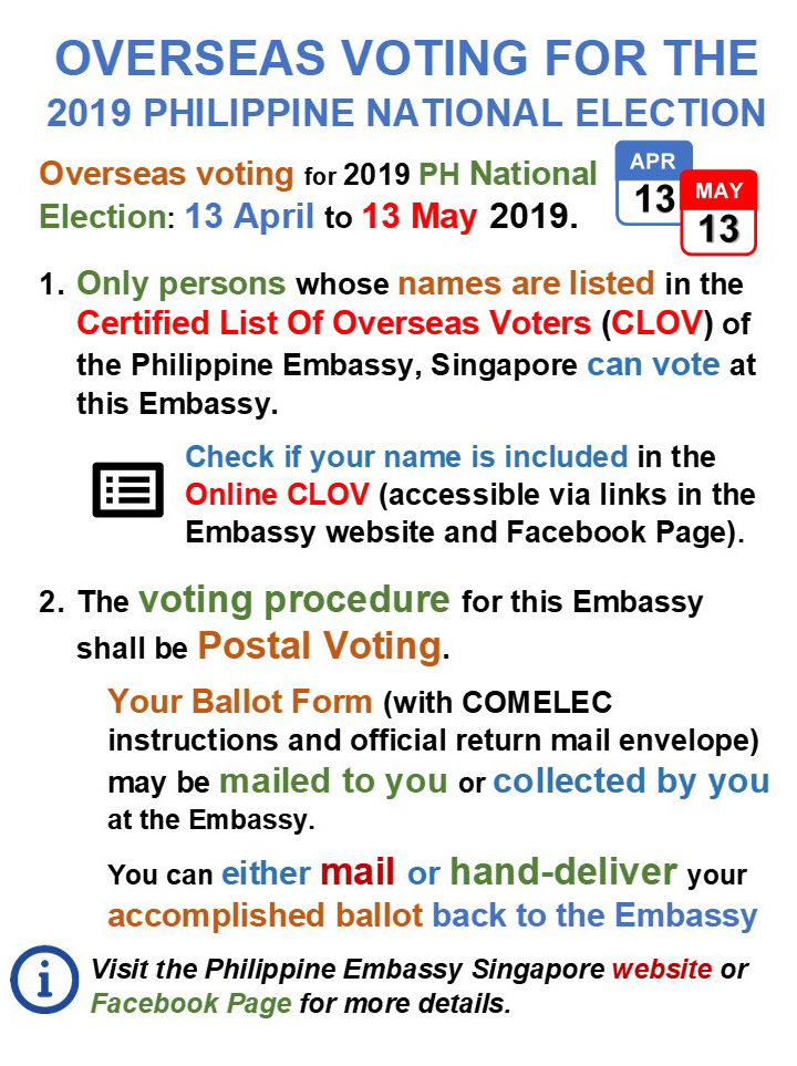 Overseas Voting for the 2019 Philippine National Elections